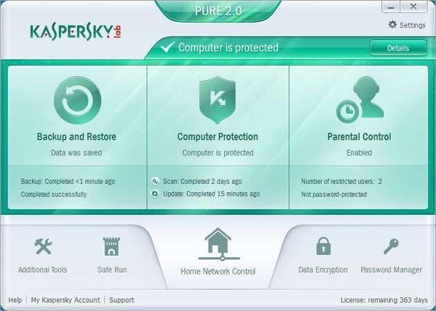 best antivirus kaspersky